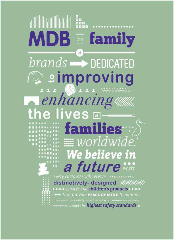 MDB-FAMILY