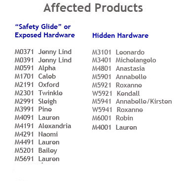 Affected products